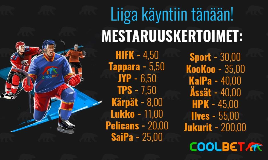 AccuScoren mielenkiintoinen Liiga-analyysi - HIFK vie runkosarjan | Laitataklaus.com