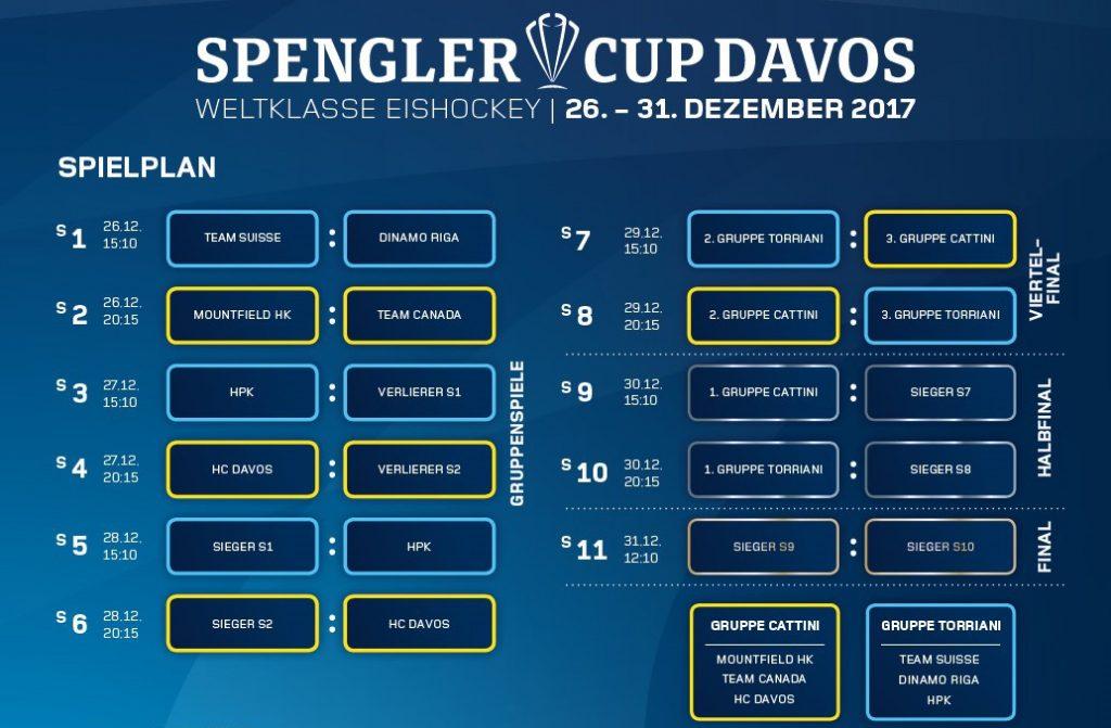 Spengler Cup
