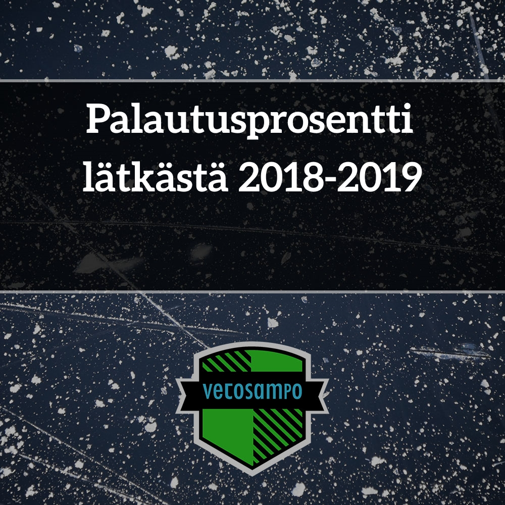 Vetosampon palautusprosentti jääkiekosta 2018-2019